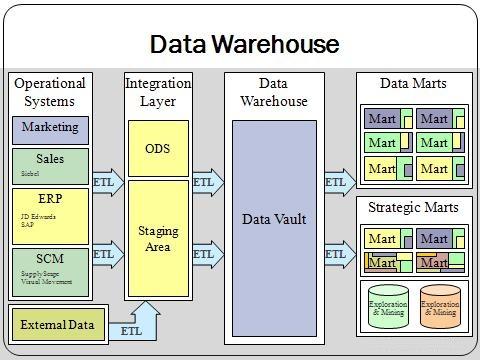 Data_warehouse_overview.jpg