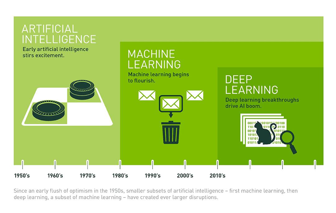 deep-learning-evolution.png