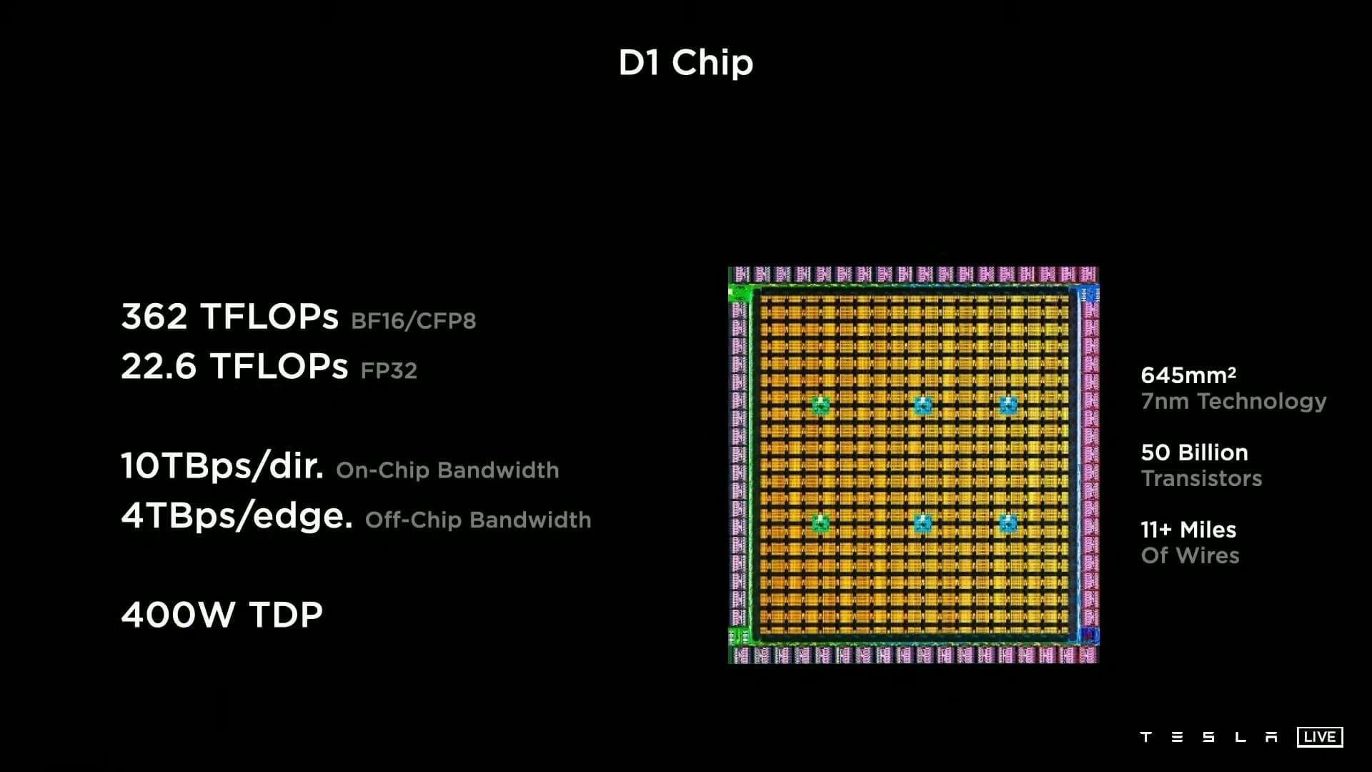 DOJO D1 Chip