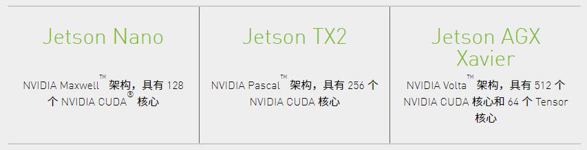 NVIDIA Jetson system.png