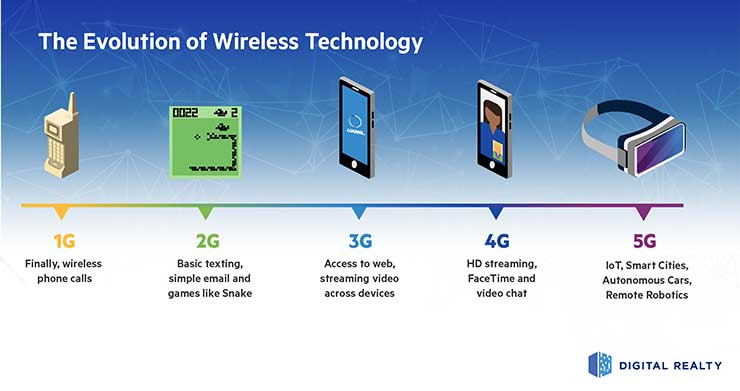 5G-infographic-DLR-web.jpg