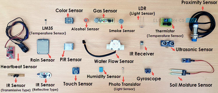 Types-of-Sensors-Image-2.jpg