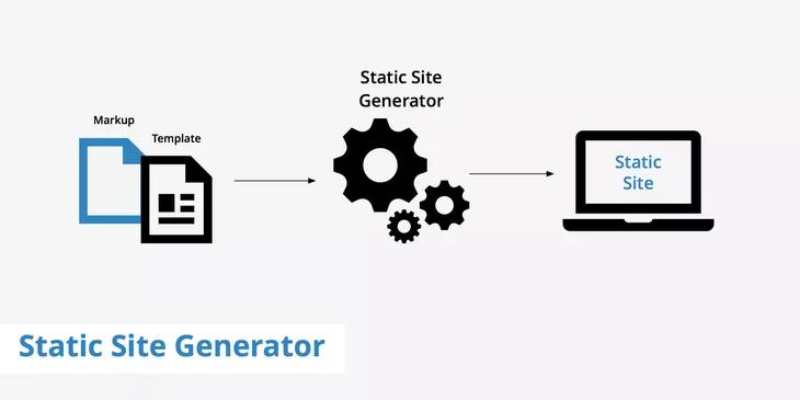 static-site-generator-lg.png
