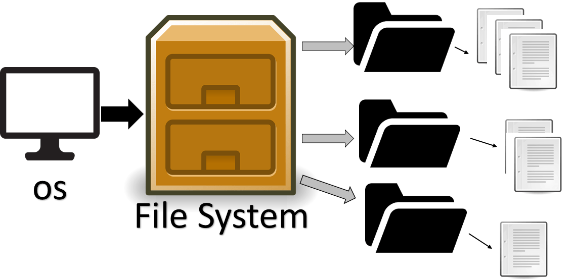 file-system.png
