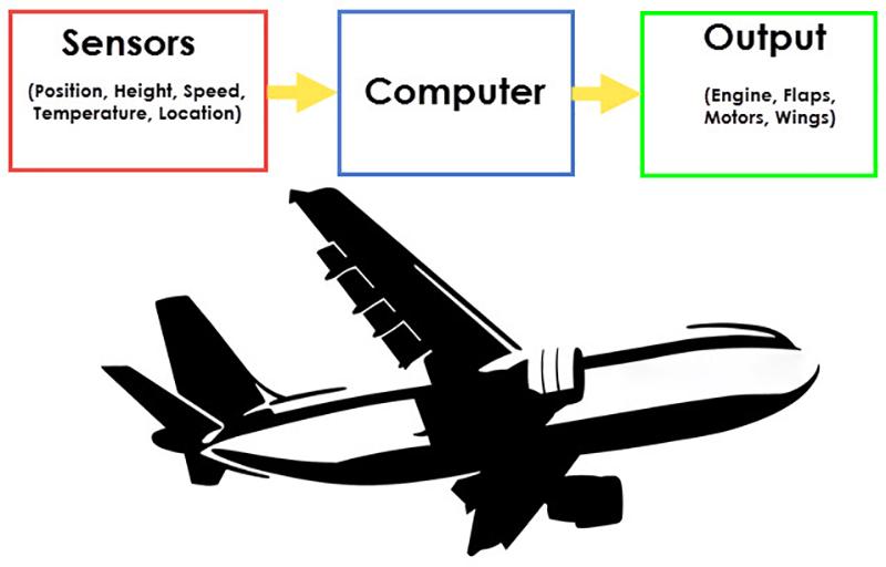 Types-of-Sensors-Image-1.png