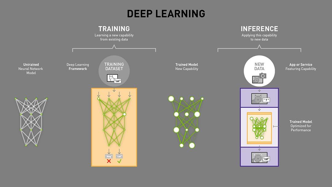 Training-vs-Inference.jpg