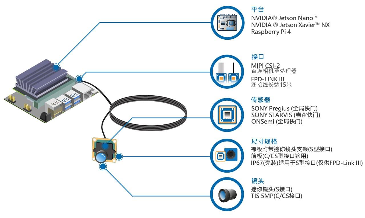 components.zh_CN.jpg